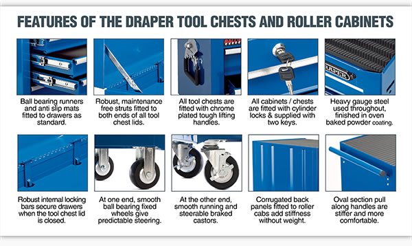 Draper tool chests and roller cabinets